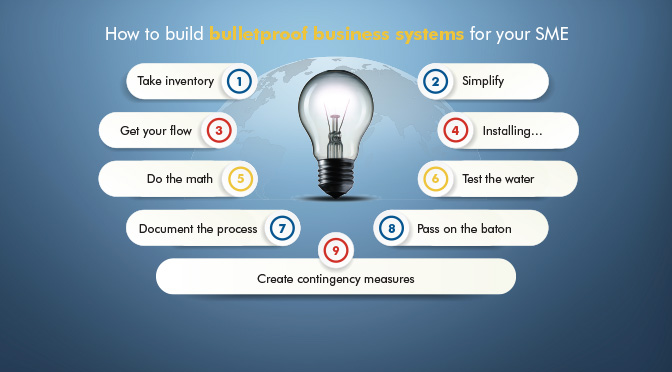 How to build bulletproof business systems for your SME